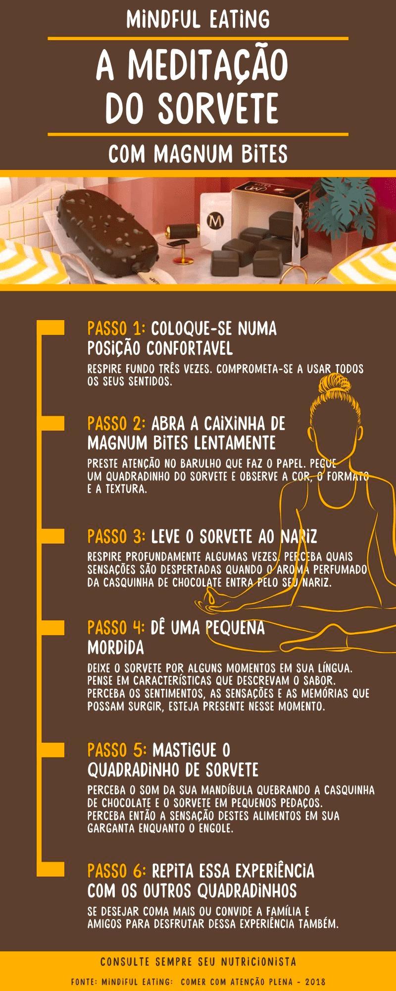 Infográfico com os 6 passos da meditação do sorvete com magnum bites
