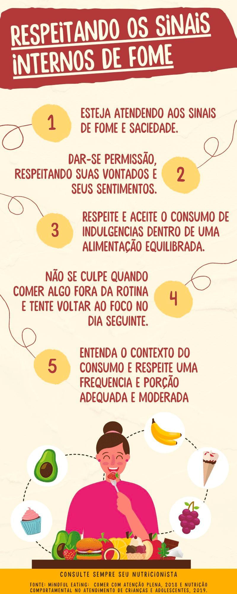 Infográfico com 5 passos para respeitar os sinais internos de fome